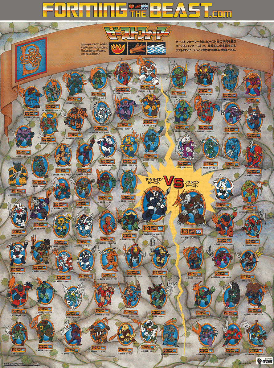 Japanese Beastformers Mail-Away Roster Poster